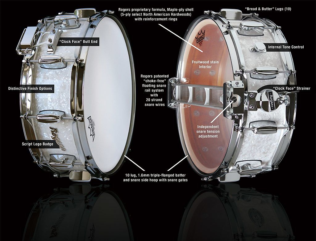 NEW Re-Issue Rogers Dynasonic 5x14\