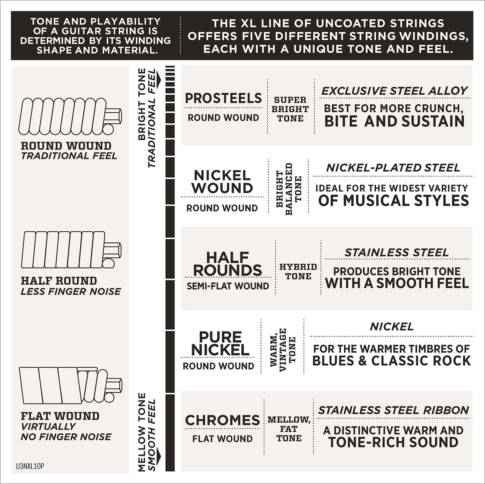 D'Addario EXL145 Nickel Wound Electric Guitar Strings, Heavy, 12-54 with Plain
