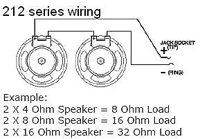 earcandy 2x12 guitar amp speaker cab series wiring harness ... guitar cabinet wiring diagrams 4x12