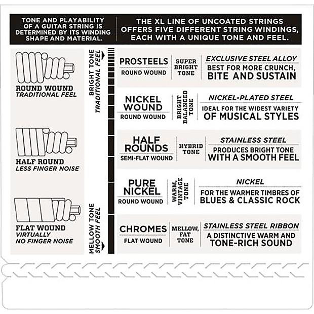 d 39 addario etb92 5 black nylon tapewound 5 string bass reverb. Black Bedroom Furniture Sets. Home Design Ideas