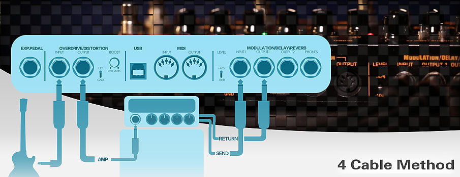 Nux Cerberus Integrated Effects /& Controller