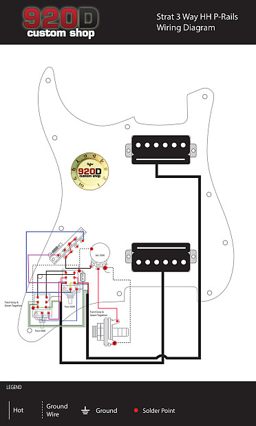 Seymour Duncan P-Rails HH Loaded Strat Pickguard White / | Reverb