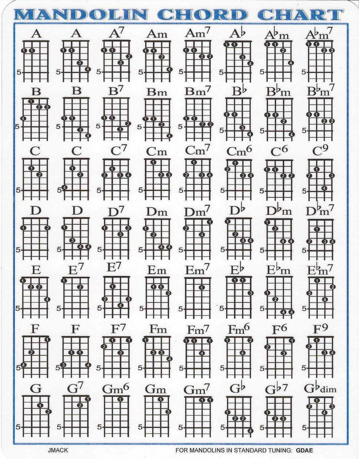 Mandolin chord chart for g d a e music go round st paul reverb hexwebz Gallery