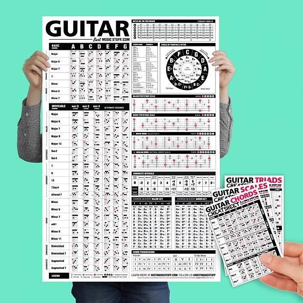 The Ultimate Guitar Reference Poster + Guitar Cheatsheet Bundle