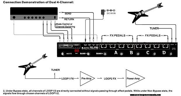joyo pxl pro programable pedal controller looper switcher