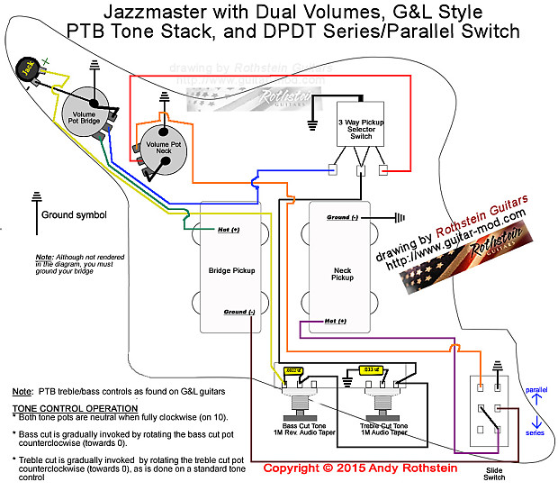 The Guitar Wiring Blog Diagrams And Tips Gibson Meets Fender Les