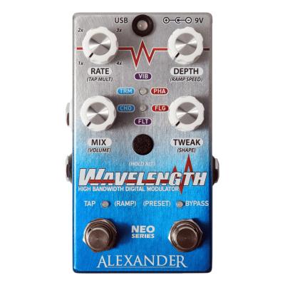 Alexander Wavelength