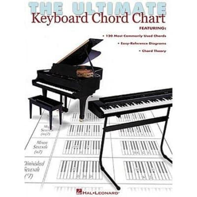 The Ultimate Keyboard Chord Chart: 120 Common Chords, Diagrams & Chord Theory
