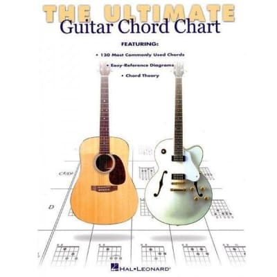 The Ultimate Guitar Chord Chart: 120 Common Chords, Diagrams & Chord Theory