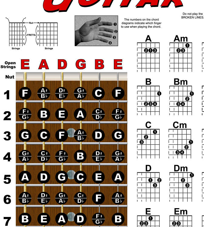 Guitar Fretboard and Chord Chart Instructional Poster | Reverb